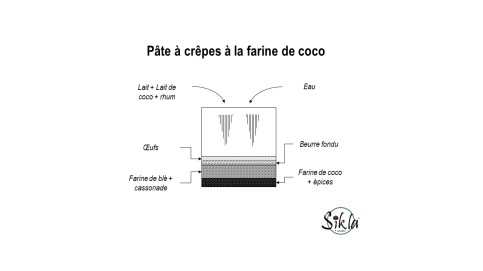 Crepes Farine Coco