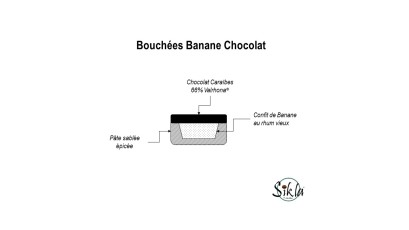 Bouchées Banane Chocolat