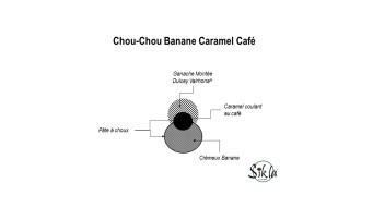 Chou-Chou Banane Caramel Café