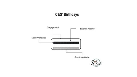 C&S' Birthdays